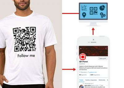 Merchandising QR-Code